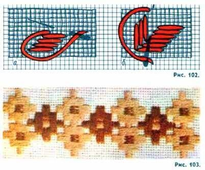 Вышивальный шов прямая гладь